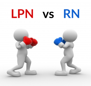 rn vs lpn The licensed practical nurse or lpn, performs basic nursing duties, often under the direction of a registered nurse, or rn the registered nurse performs more complex and independent nursing duties such as coordination of care, the evaluation and education of patients, developing care plans and .